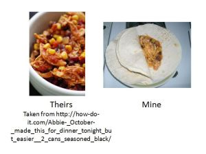 mexi chicken comparison